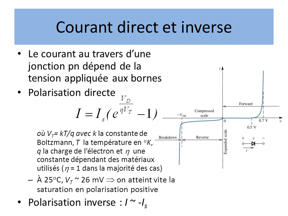 Courant direct et inverse