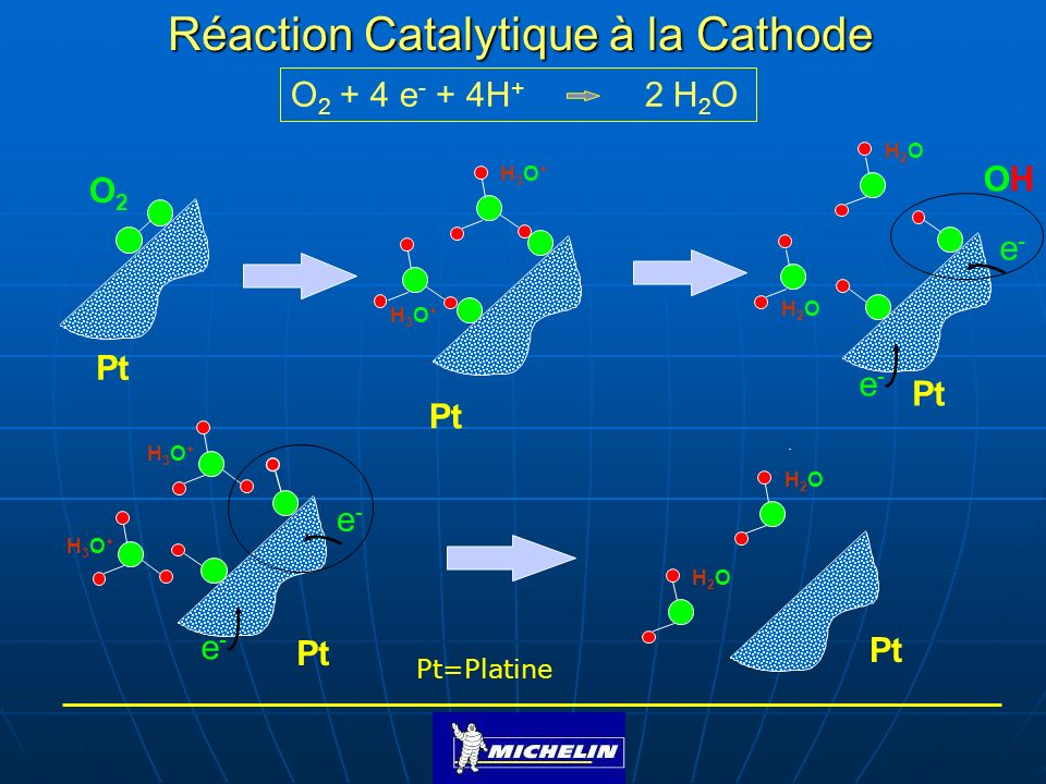 Réaction Catalytique à la Cathode