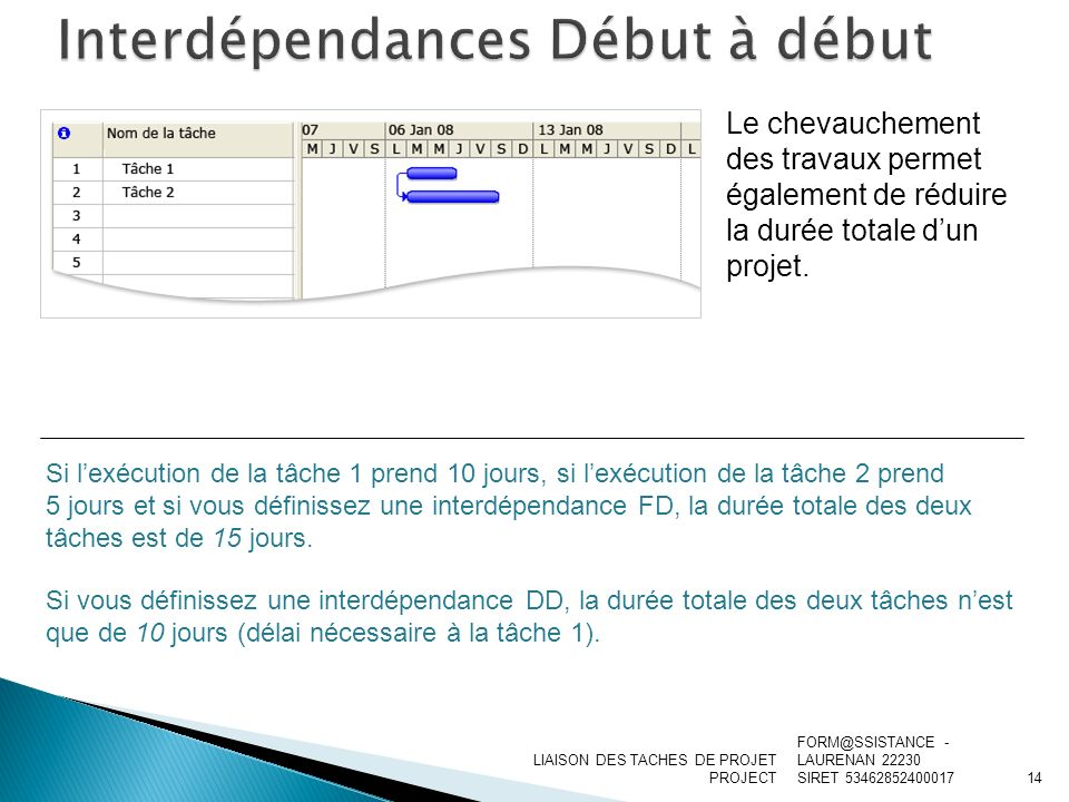 Formation microsoft office project ppt tlcharger interdpendances dbut dbut ccuart Gallery