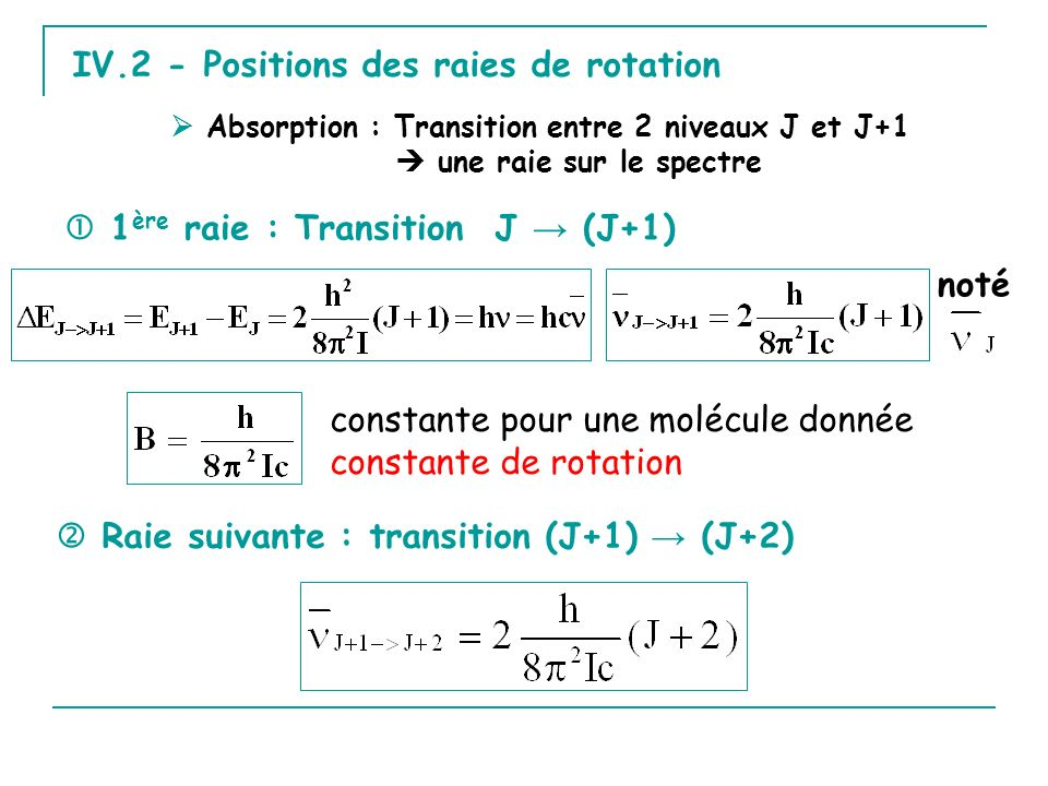 IV.2 - Positions des raies de rotation
