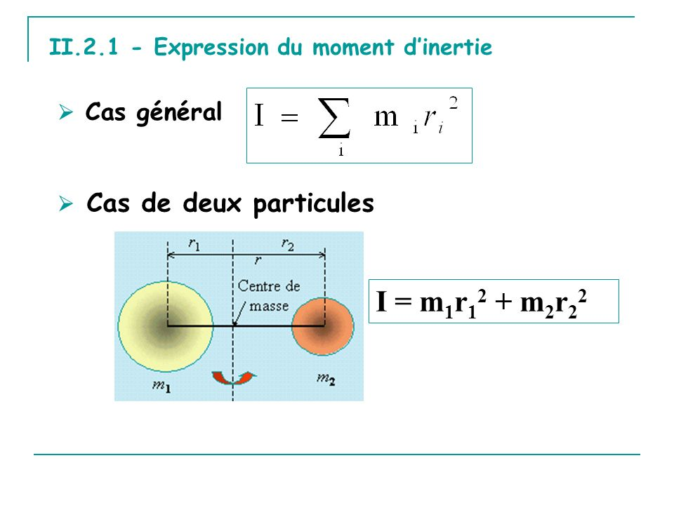 II Expression du moment d'inertie