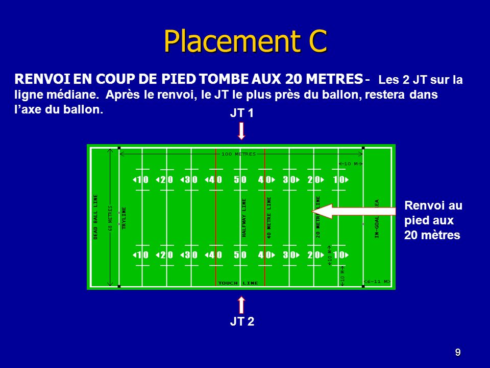 Placement C