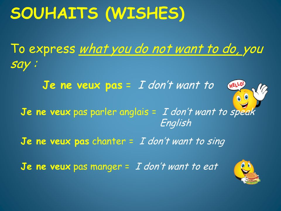 SOUHAITS (WISHES) To express what you do not want to do, you say :
