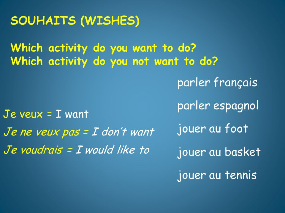 SOUHAITS (WISHES) Which activity do you want to do