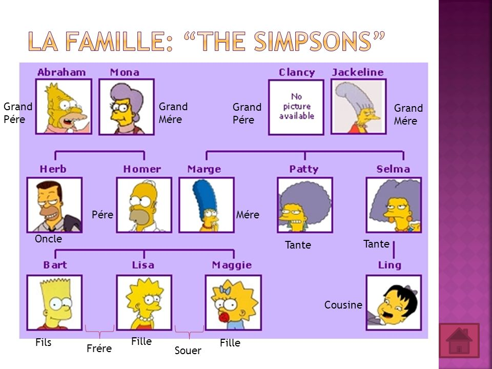 La famille: The Simpsons