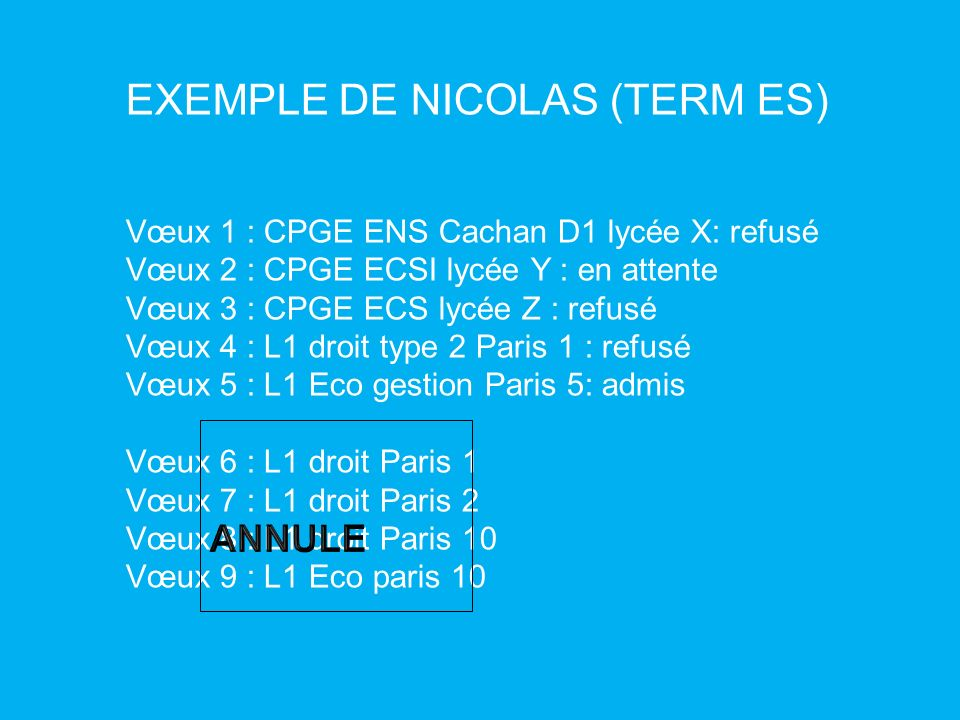 EXEMPLE DE NICOLAS (TERM ES)