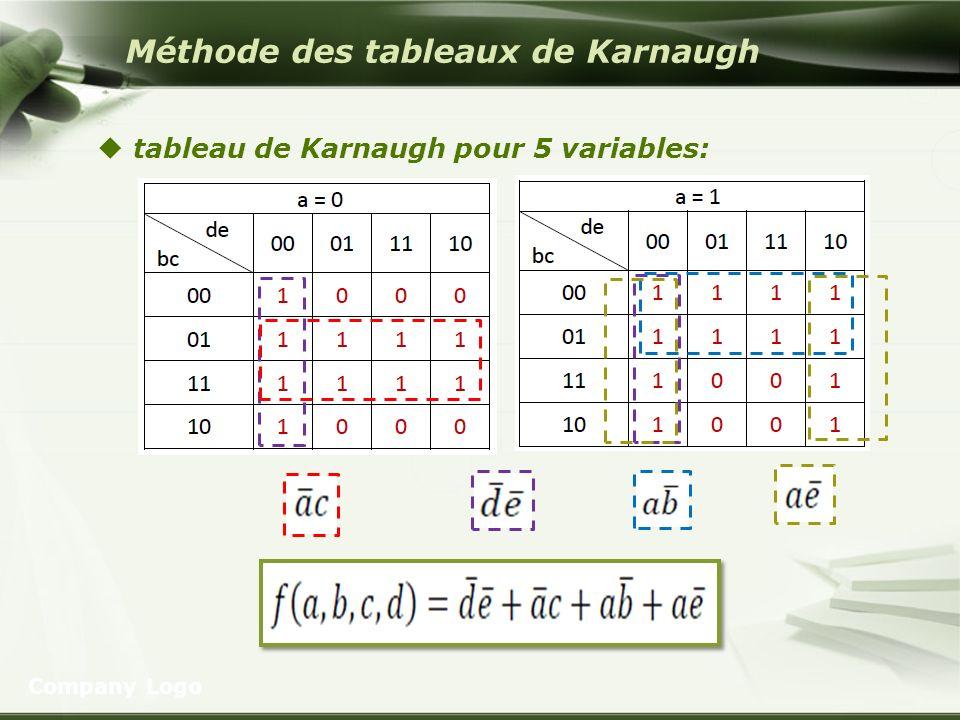 Algebre De Boole Mohamed Yassine Haouam Ppt Video Online Telecharger