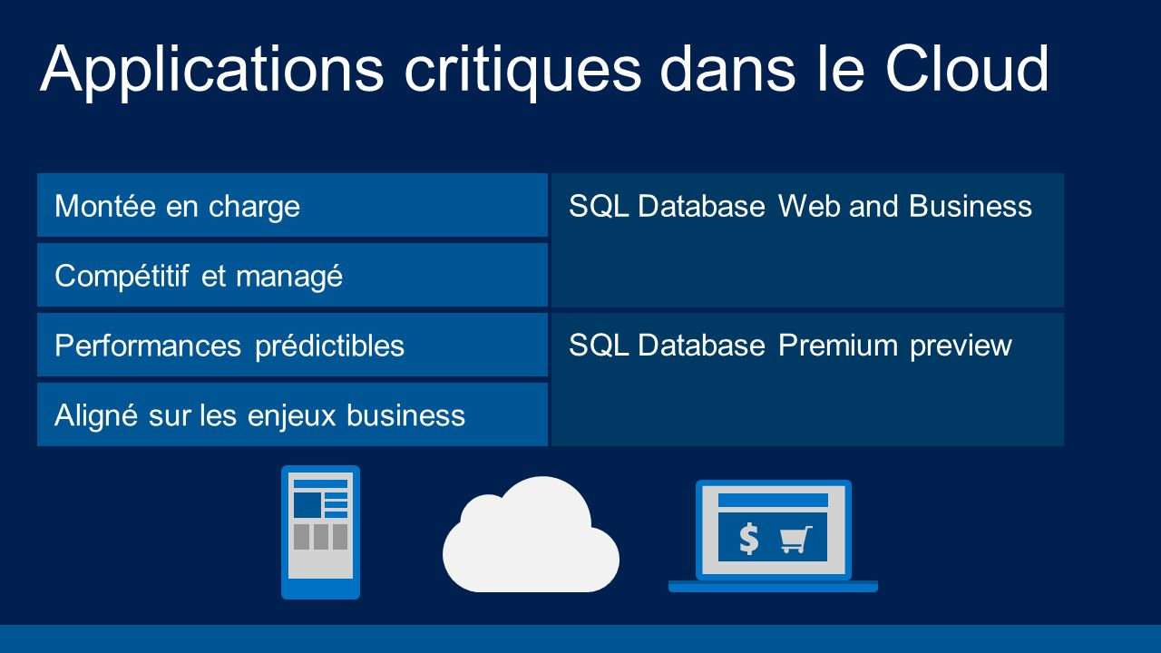Applications critiques dans le Cloud