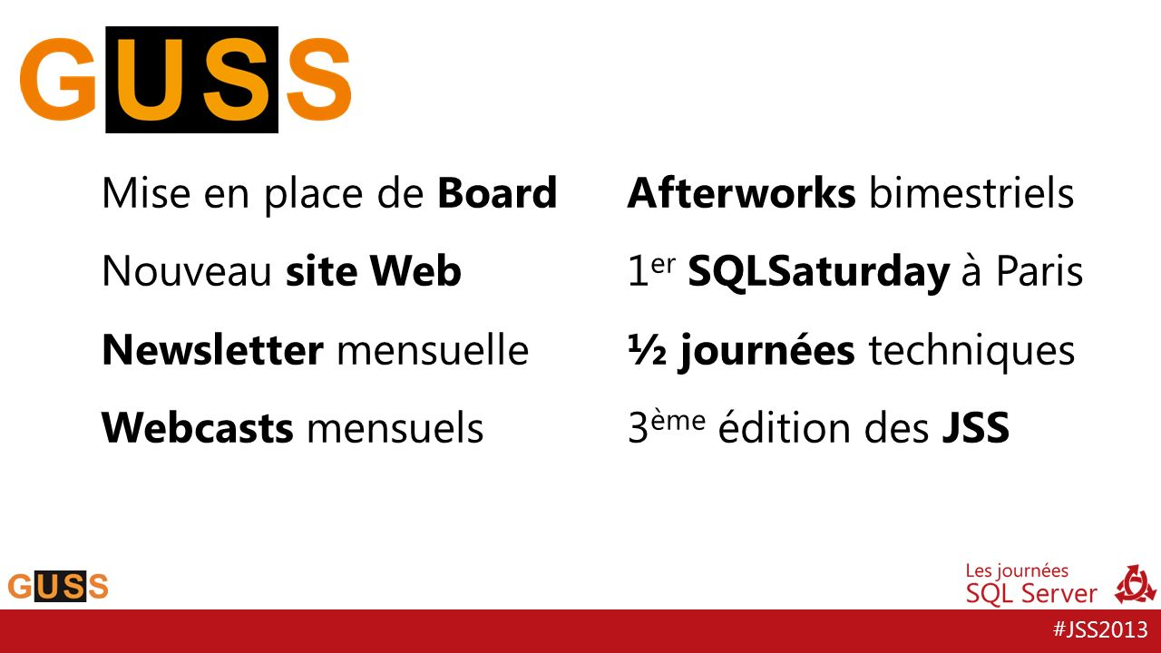 Mise en place de Board Afterworks bimestriels. Nouveau site Web. 1er SQLSaturday à Paris. Newsletter mensuelle.