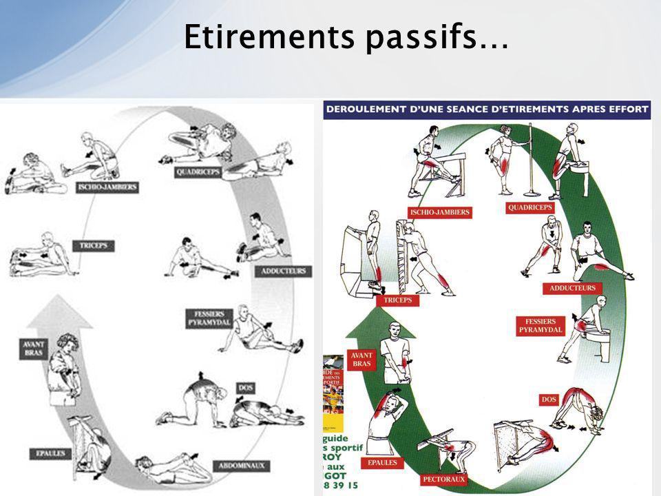 Etirements passifs…