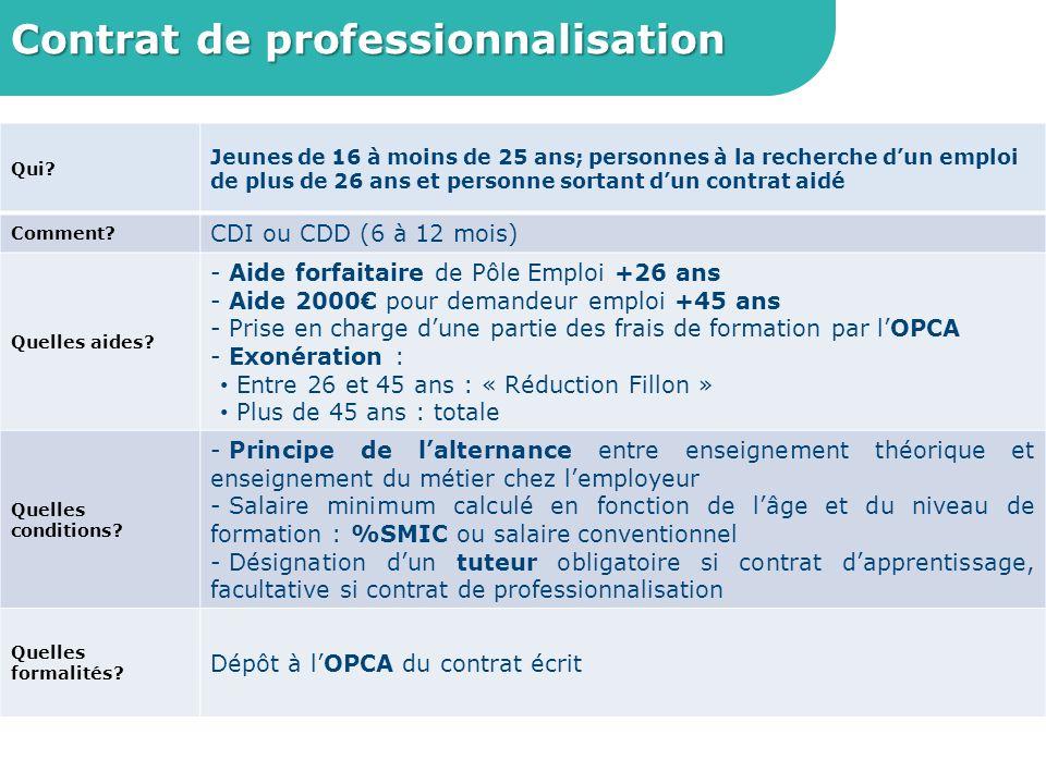 Dejeuner Du R2v Les Aides A L Embauche Lundi 2 Decembre Ppt Video