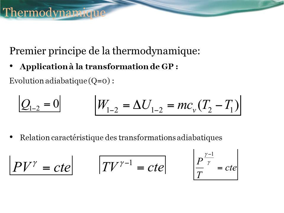 exercice thermodynamique premier principe