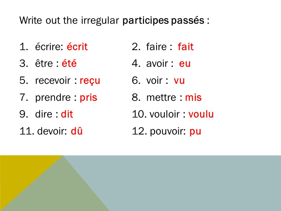 Write out the irregular participes passés :