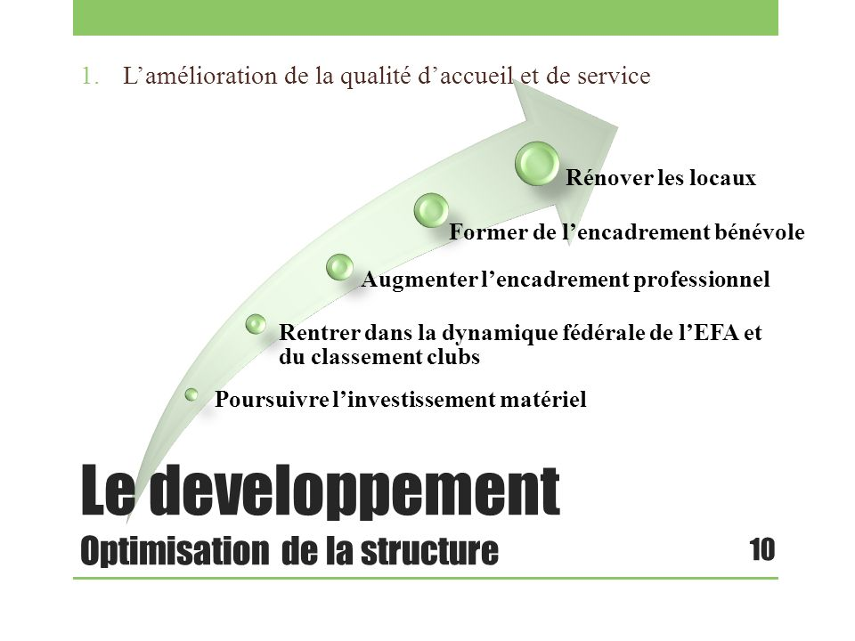 Le developpement Optimisation de la structure