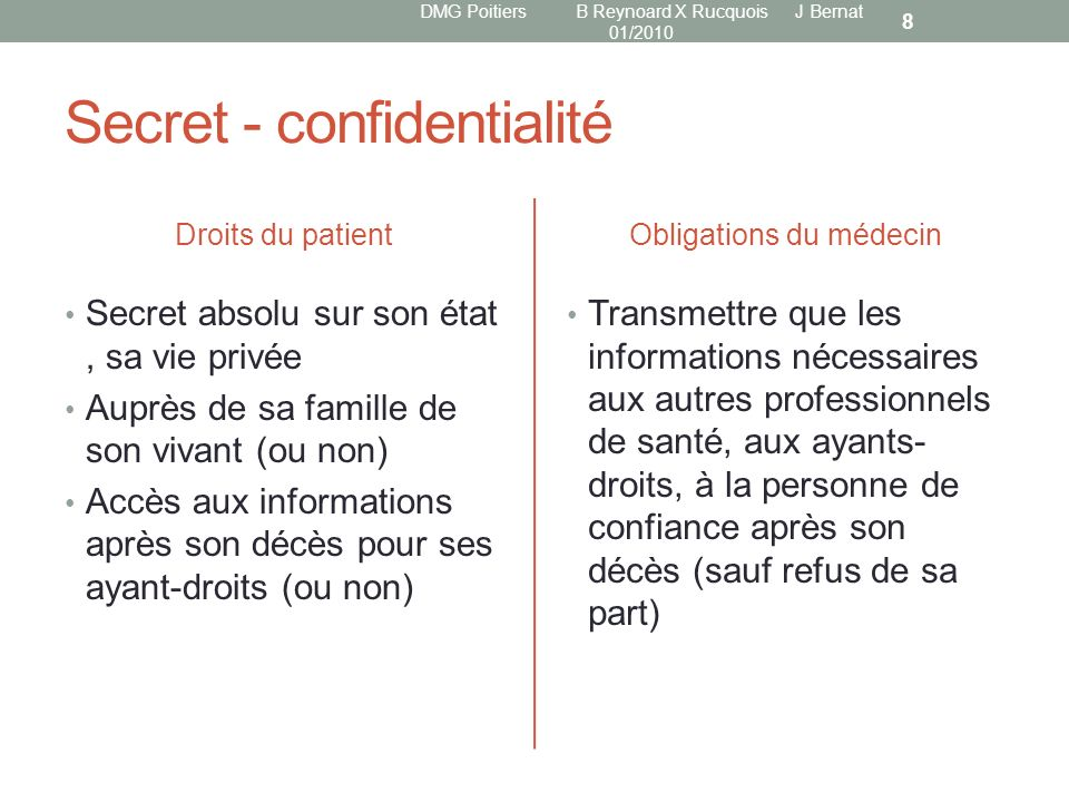 Secret - confidentialité