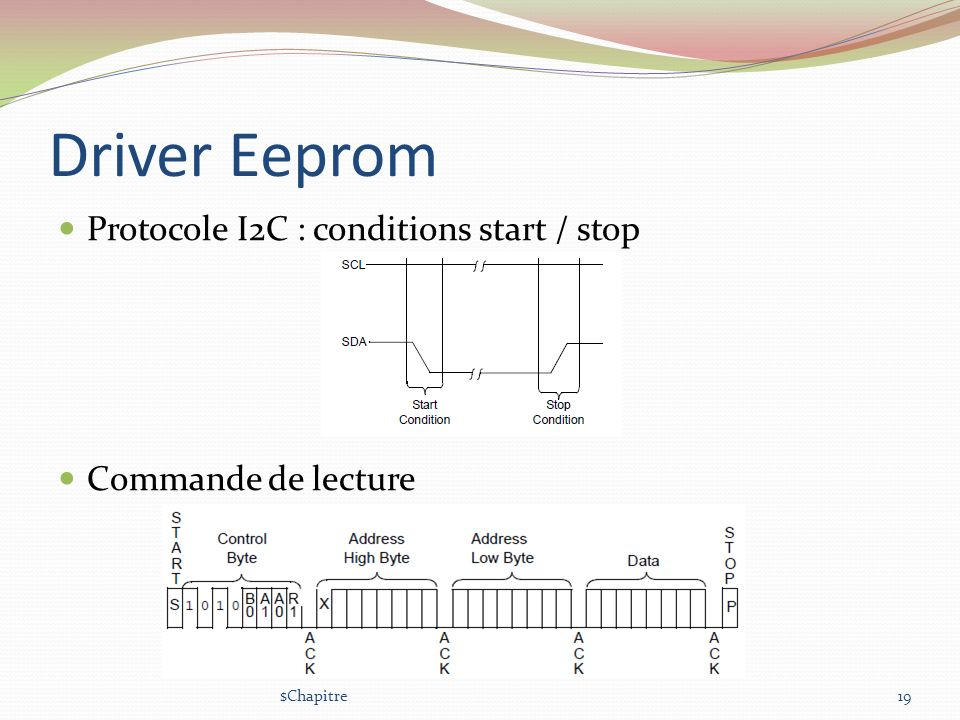 Driver Eeprom Protocole I2C : conditions start / stop