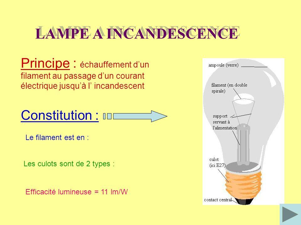 quel est le prix d une lampe a incandescence design de maison design de maison. Black Bedroom Furniture Sets. Home Design Ideas