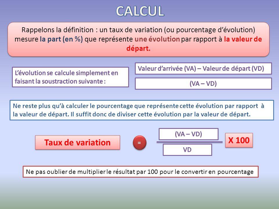 calculer une variation en pourcentage