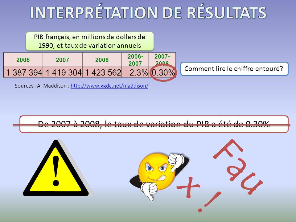 Calcul Et Interpretation De Taux De Variation Ppt Video Online
