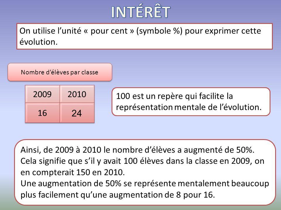 Calcul Et Interprétation De Taux De Variation Ppt Video