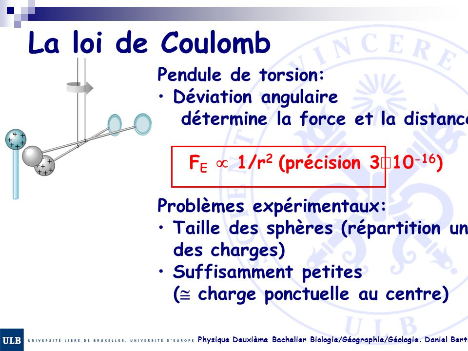La loi de Coulomb Pendule de torsion: