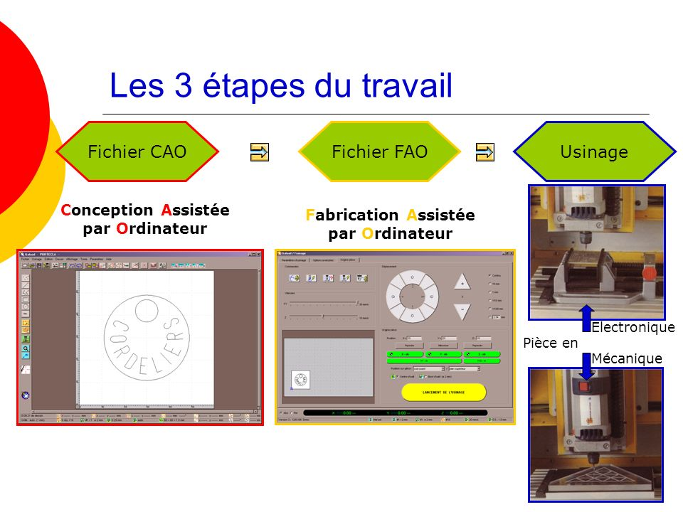 Conception Et Fabrication Assistees Par Ordinateur Ppt Video