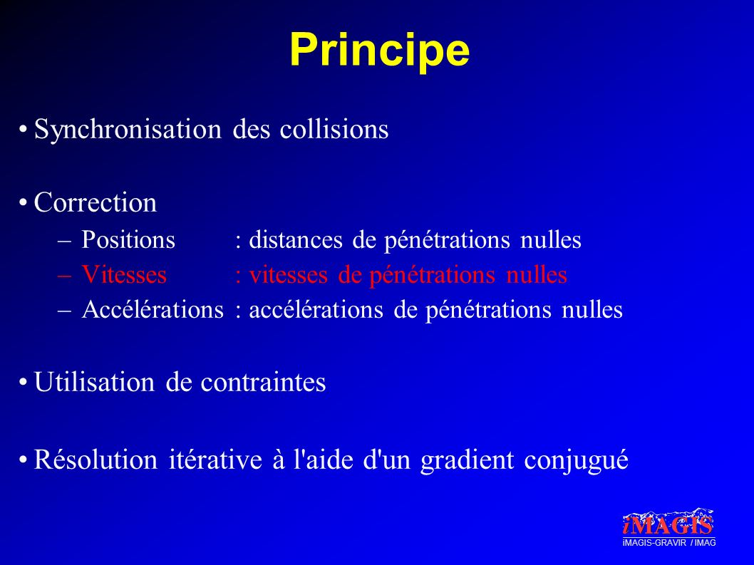 Principe Synchronisation des collisions Correction