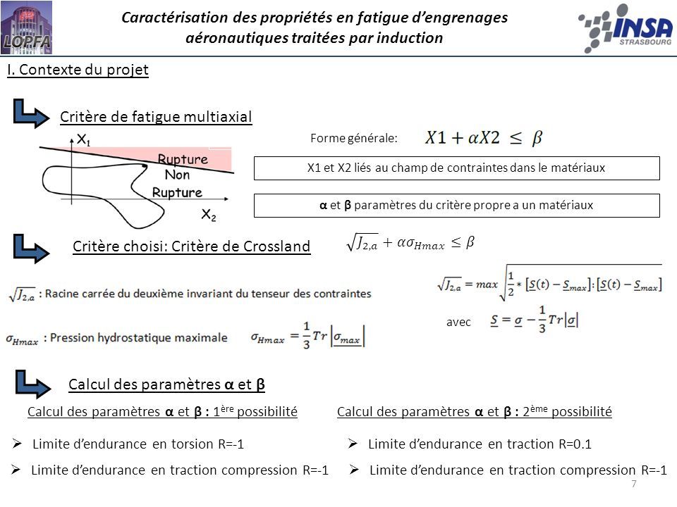Critère de fatigue multiaxial