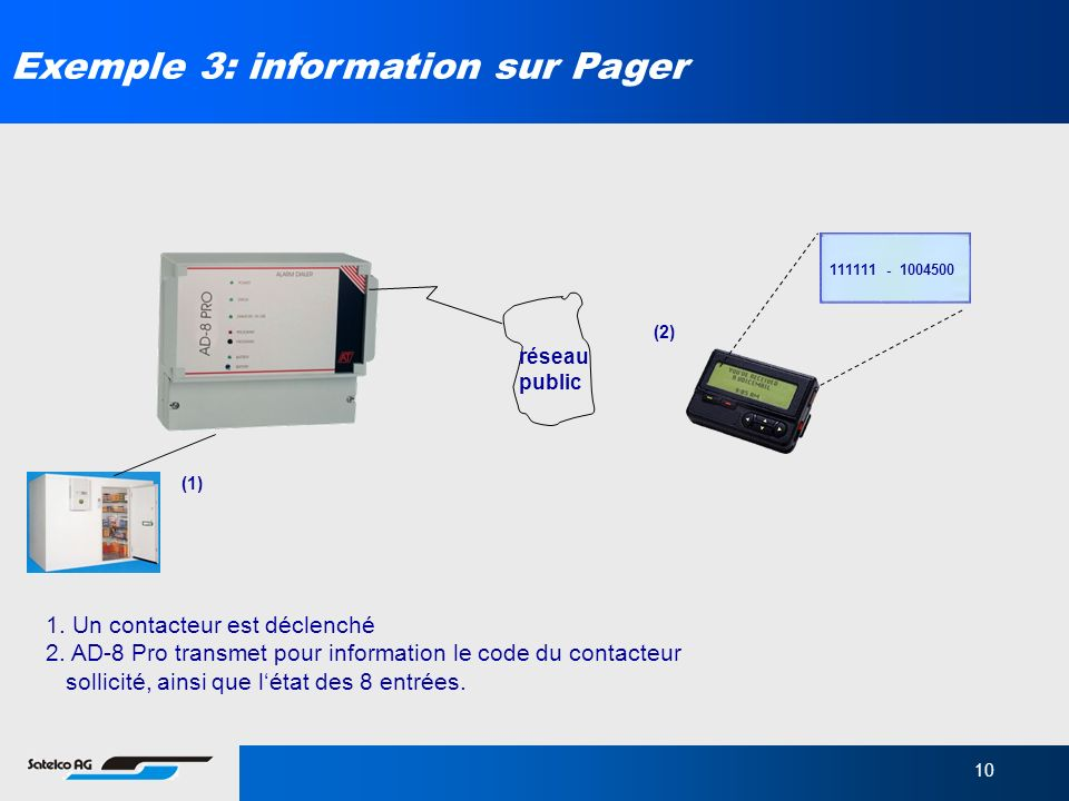 Exemple 3: information sur Pager