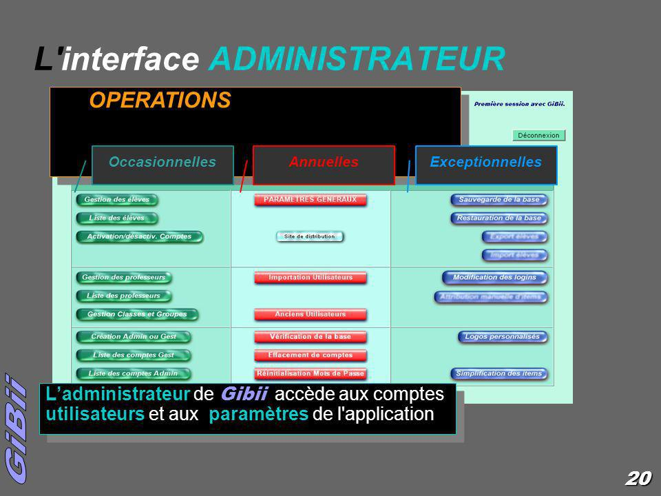 L interface ADMINISTRATEUR