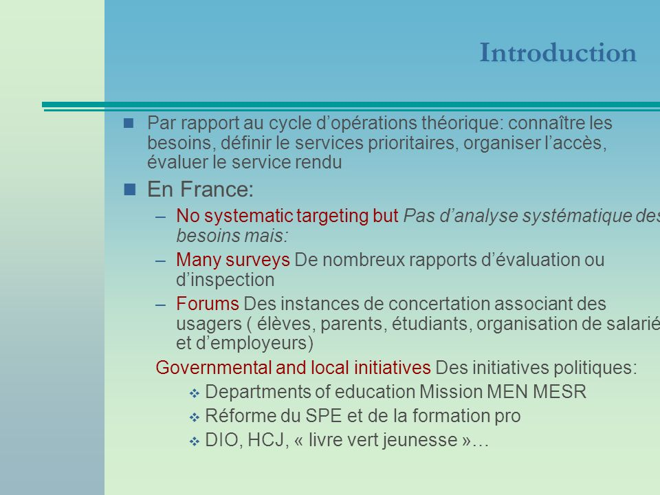 Introduction En France: