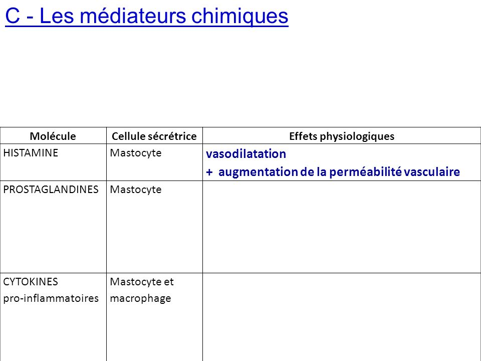Effets physiologiques