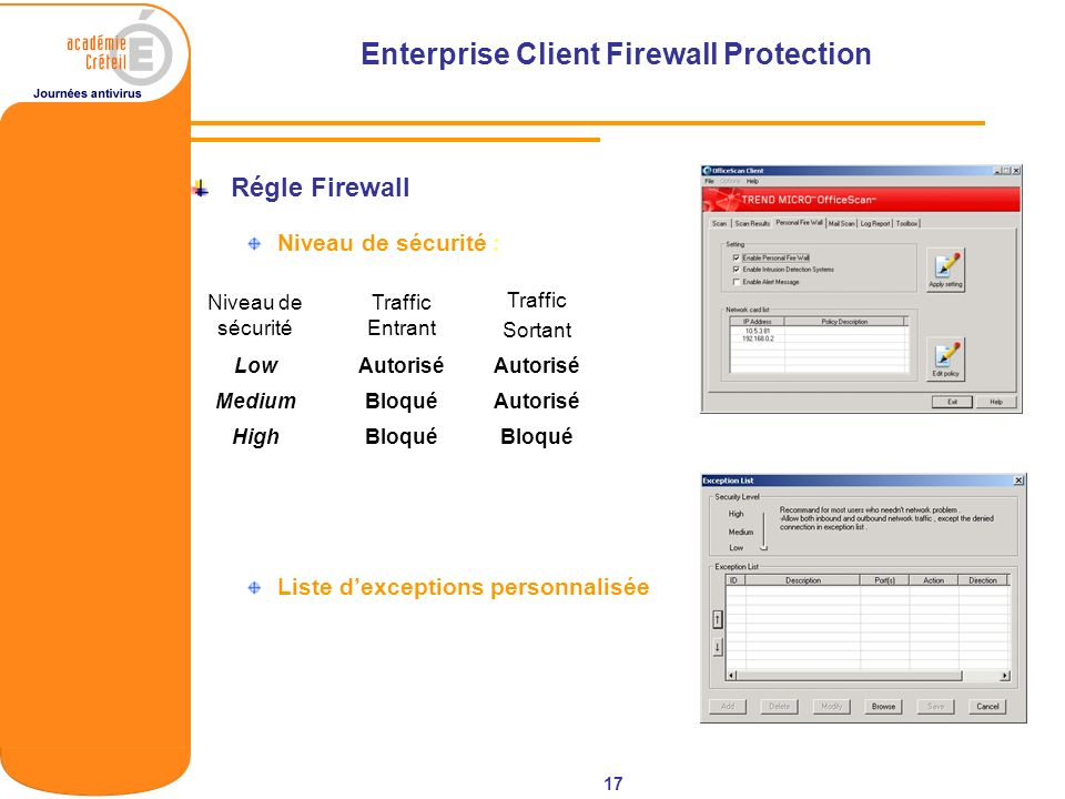 Enterprise Client Firewall Protection