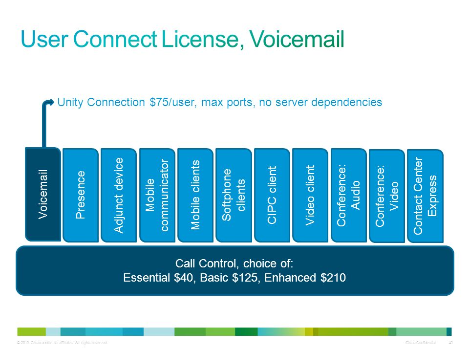 User Connect License, Voicemail