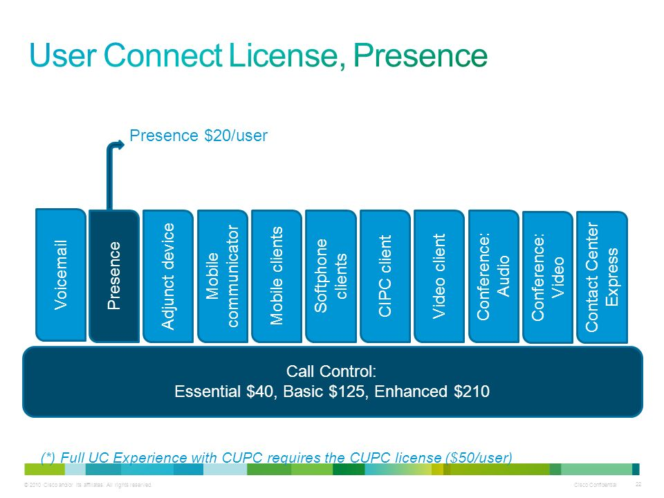 User Connect License, Presence