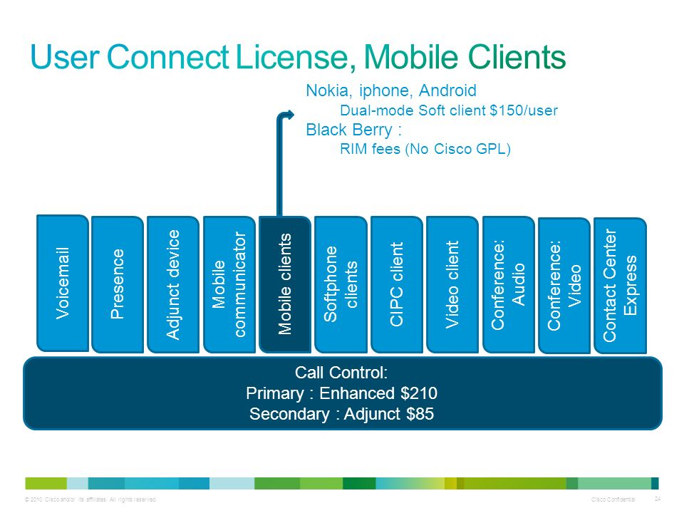 User Connect License, Mobile Clients