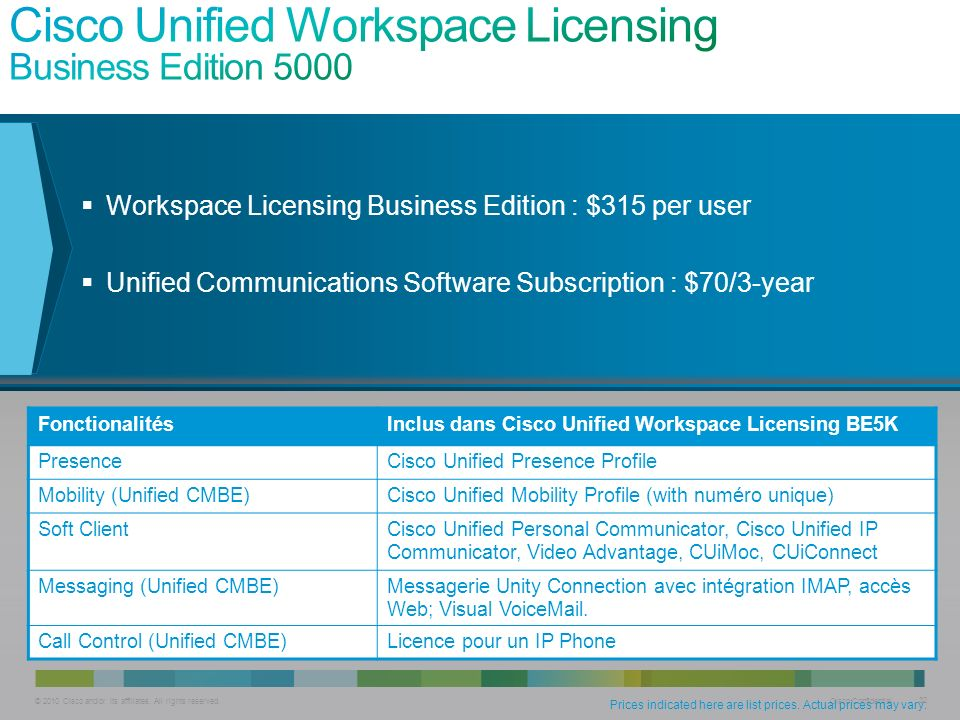 Cisco Unified Workspace Licensing Business Edition 5000