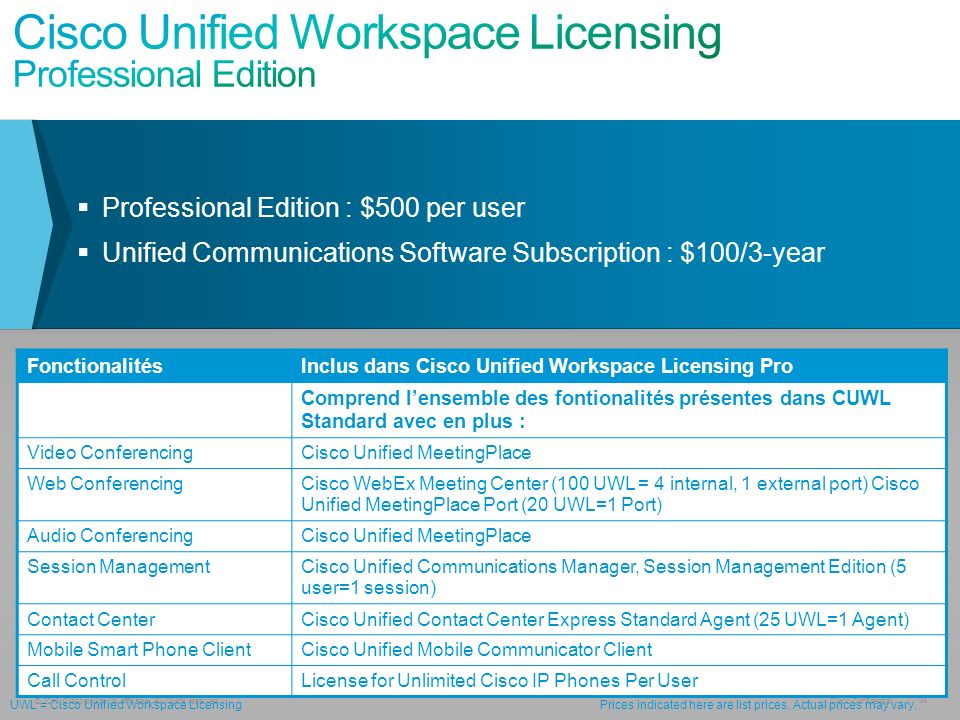 Cisco Unified Workspace Licensing Professional Edition