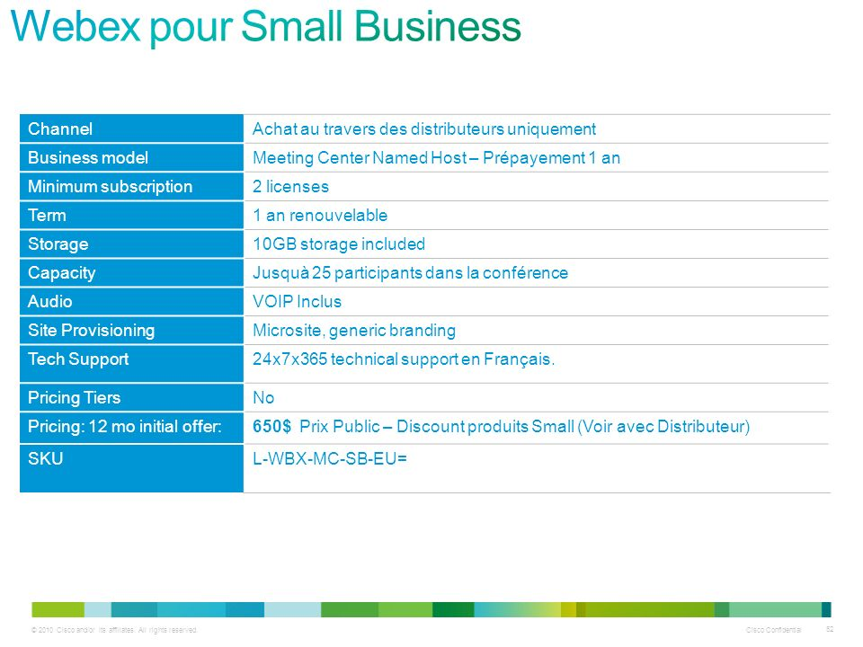 Webex pour Small Business