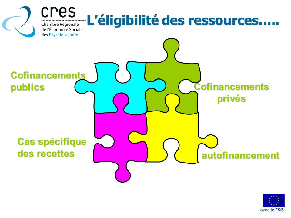Cofinancements privés