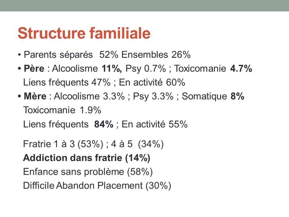 Structure familiale • Parents séparés 52% Ensembles 26%