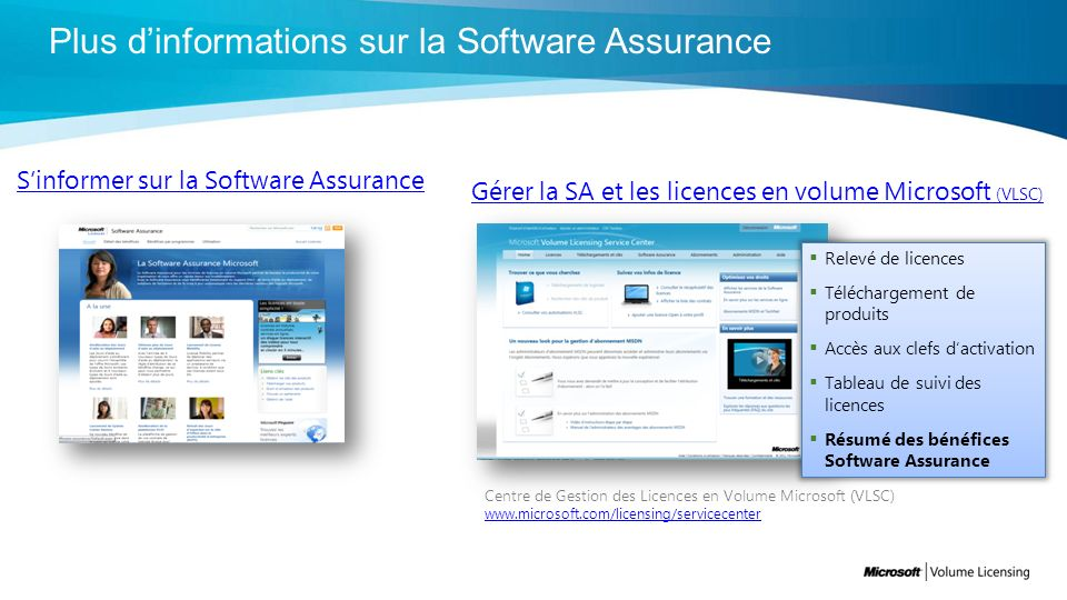 Plus d'informations sur la Software Assurance