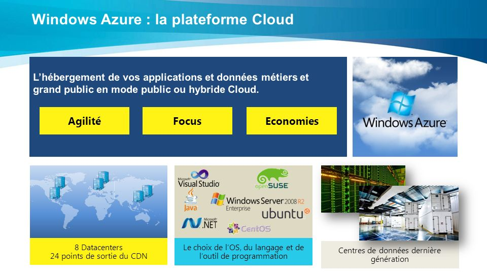 Windows Azure : la plateforme Cloud