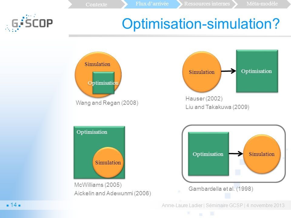 Optimisation-simulation