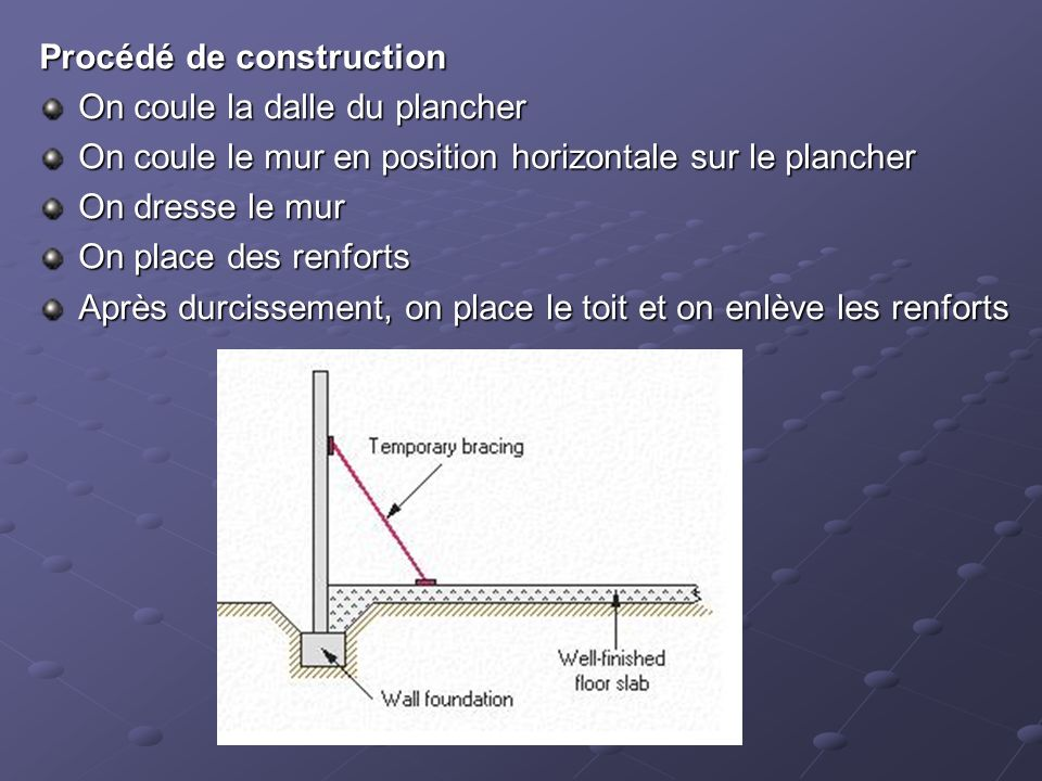 Procédé de construction
