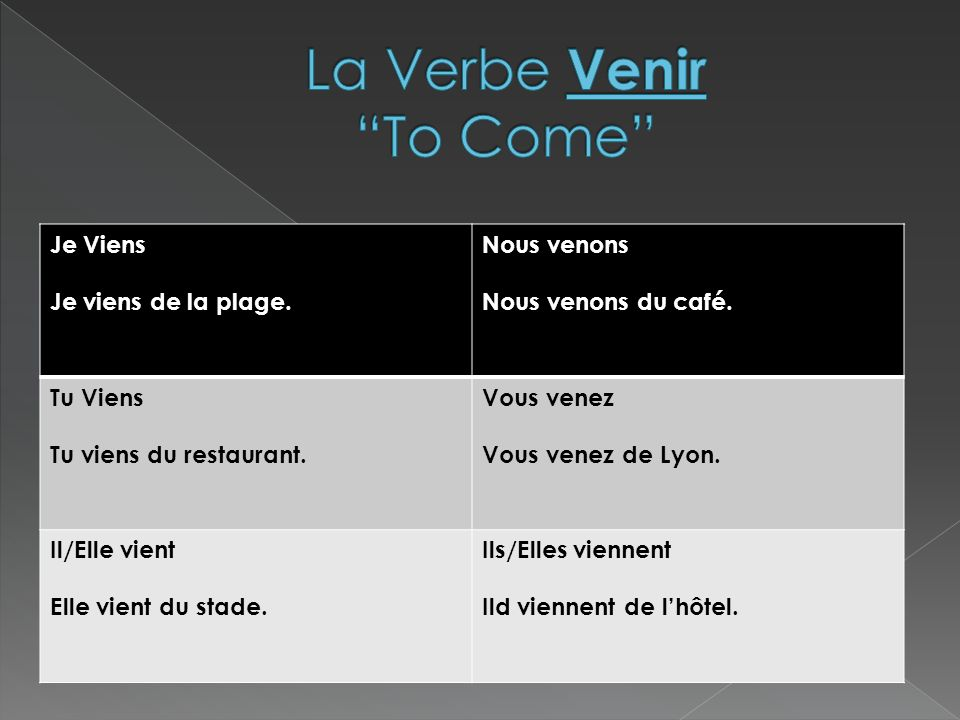 La Verbe Venir To Come