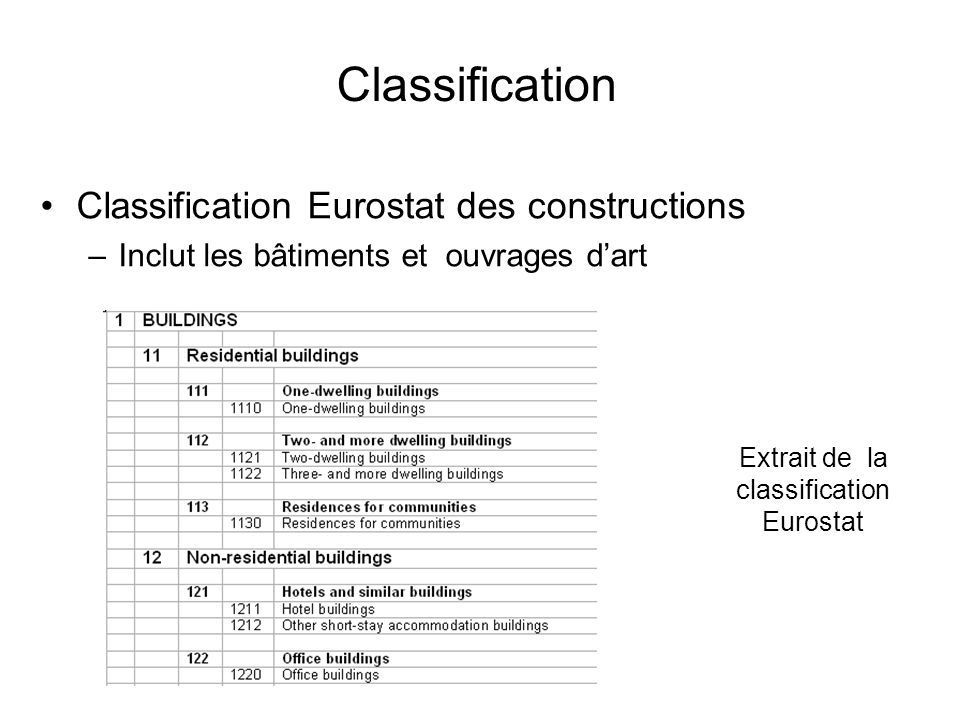 Extrait de la classification Eurostat