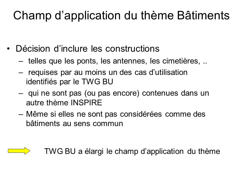 Champ d'application du thème Bâtiments
