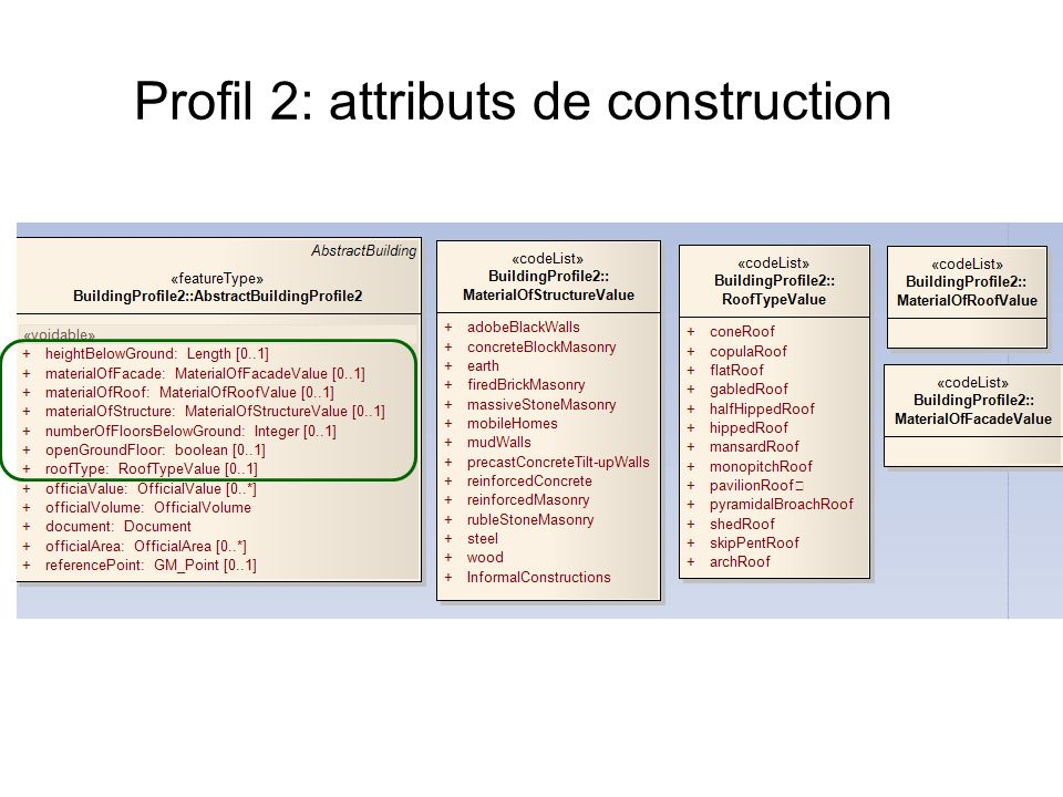 Profil 2: attributs de construction