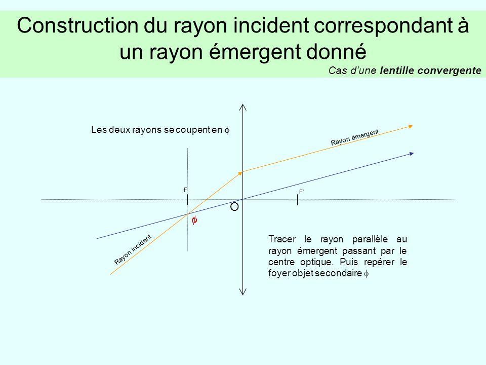 496b5b7250d7e2 Construction du rayon incident correspondant à un rayon émergent donné